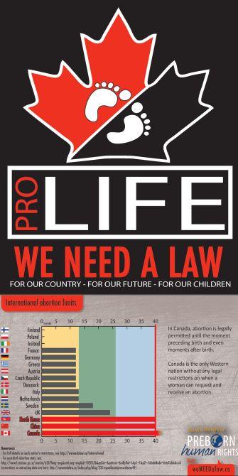 Taber Pro-Life Ad